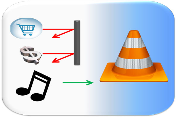 VLC Plugin - Online Radio AD Blocker